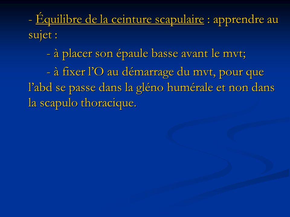 - Équilibre de la ceinture scapulaire : apprendre au sujet :
