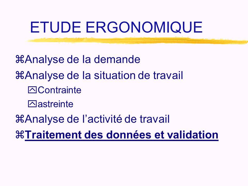 ETUDE ERGONOMIQUE Analyse de la demande
