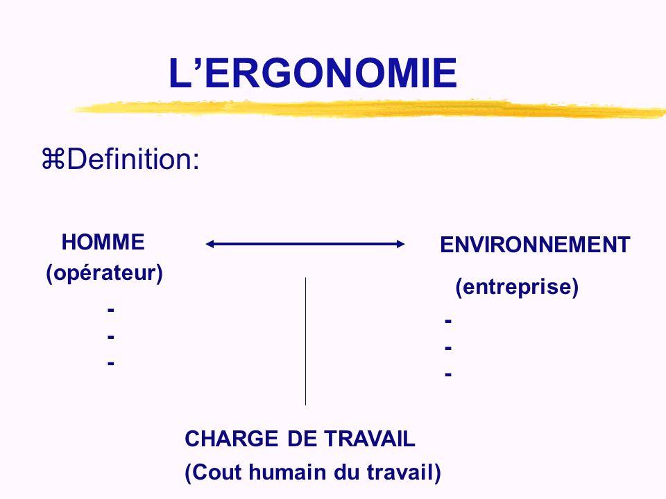 L'ERGONOMIE Definition: HOMME ENVIRONNEMENT (opérateur) (entreprise) -