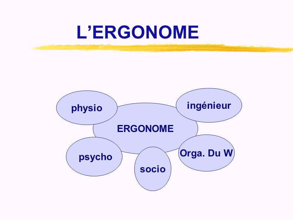 L'ERGONOME ingénieur physio ERGONOME Orga. Du W socio psycho