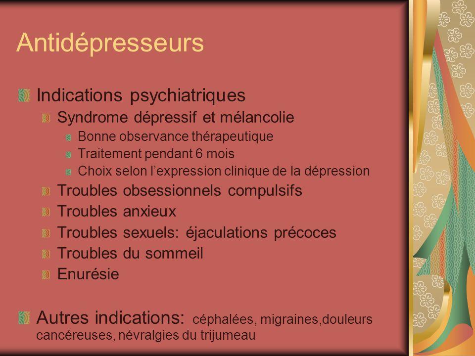 Antidépresseurs Indications psychiatriques