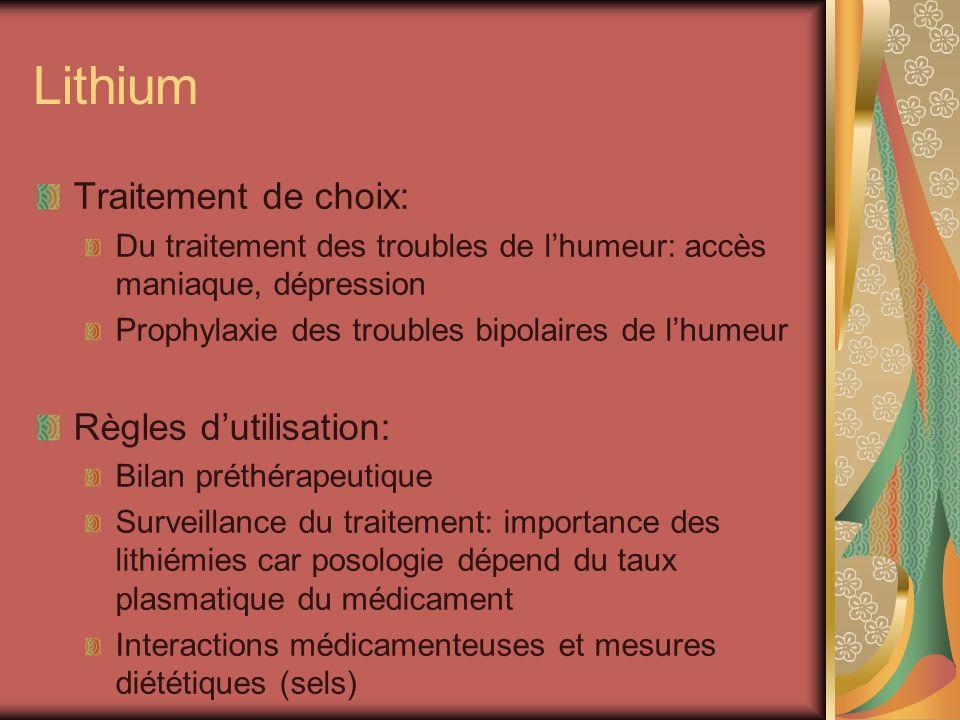 Lithium Traitement de choix: Règles d'utilisation: