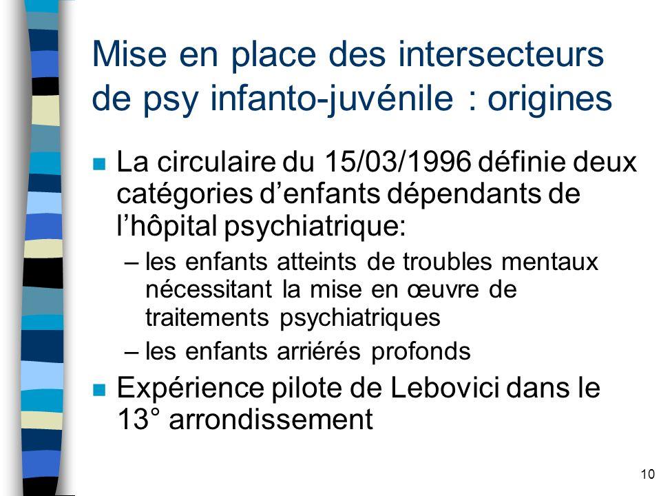 Mise en place des intersecteurs de psy infanto-juvénile : origines