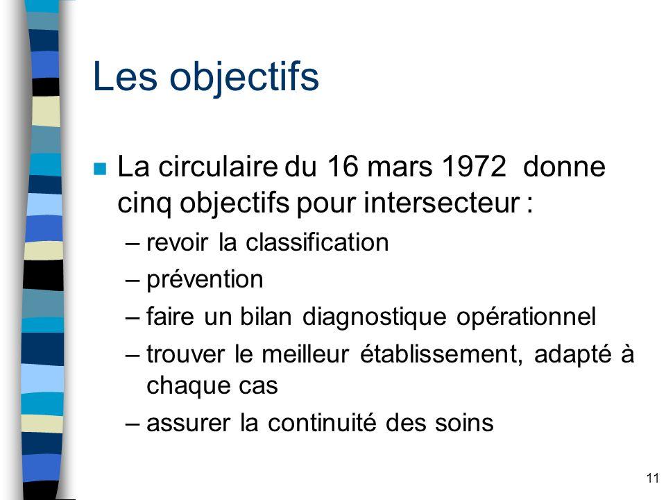 Les objectifs La circulaire du 16 mars 1972 donne cinq objectifs pour intersecteur : revoir la classification.