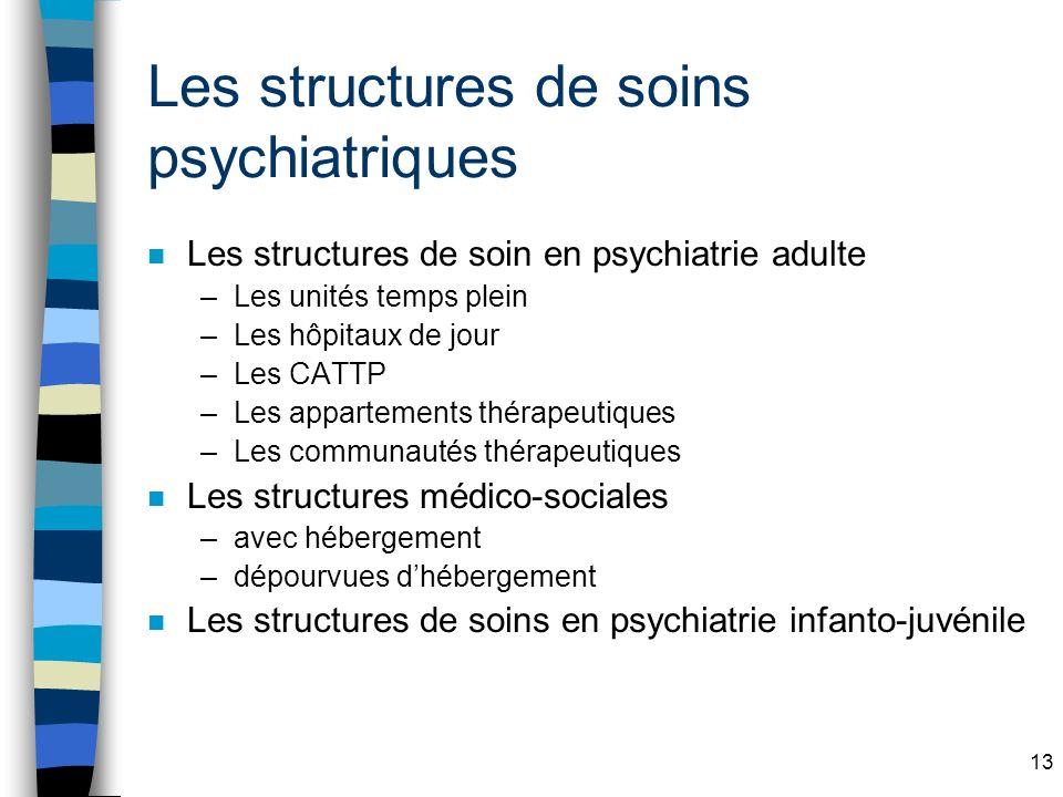 Les structures de soins psychiatriques