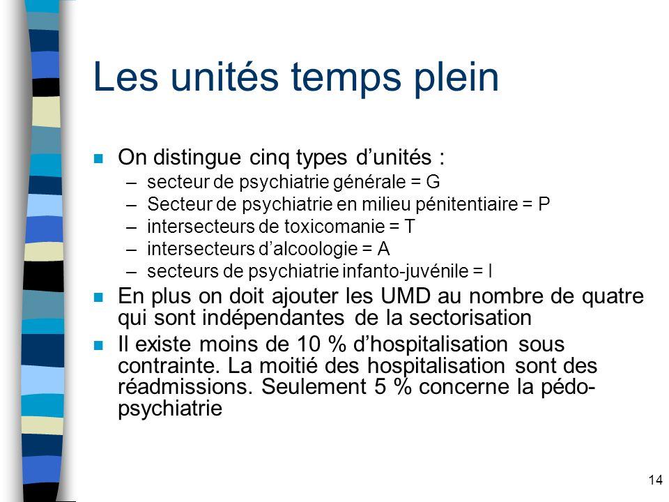 Les unités temps plein On distingue cinq types d'unités :