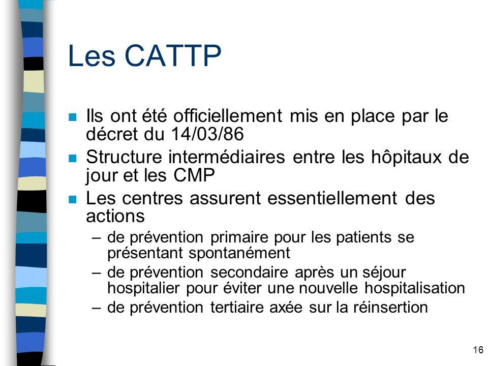 Les CATTP Ils ont été officiellement mis en place par le décret du 14/03/86. Structure intermédiaires entre les hôpitaux de jour et les CMP.
