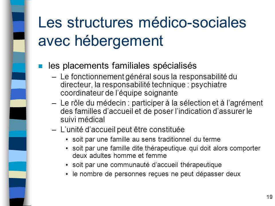 Les structures médico-sociales avec hébergement