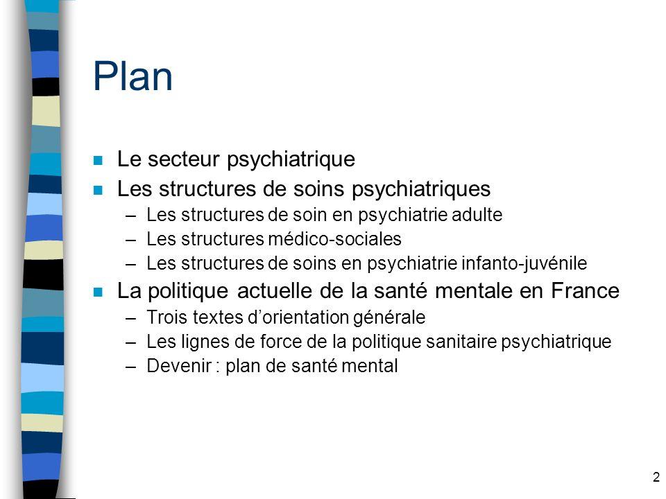 Plan Le secteur psychiatrique Les structures de soins psychiatriques