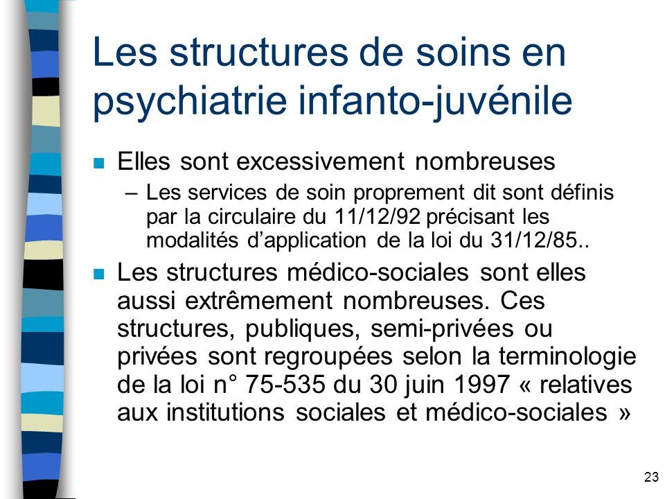 Les structures de soins en psychiatrie infanto-juvénile