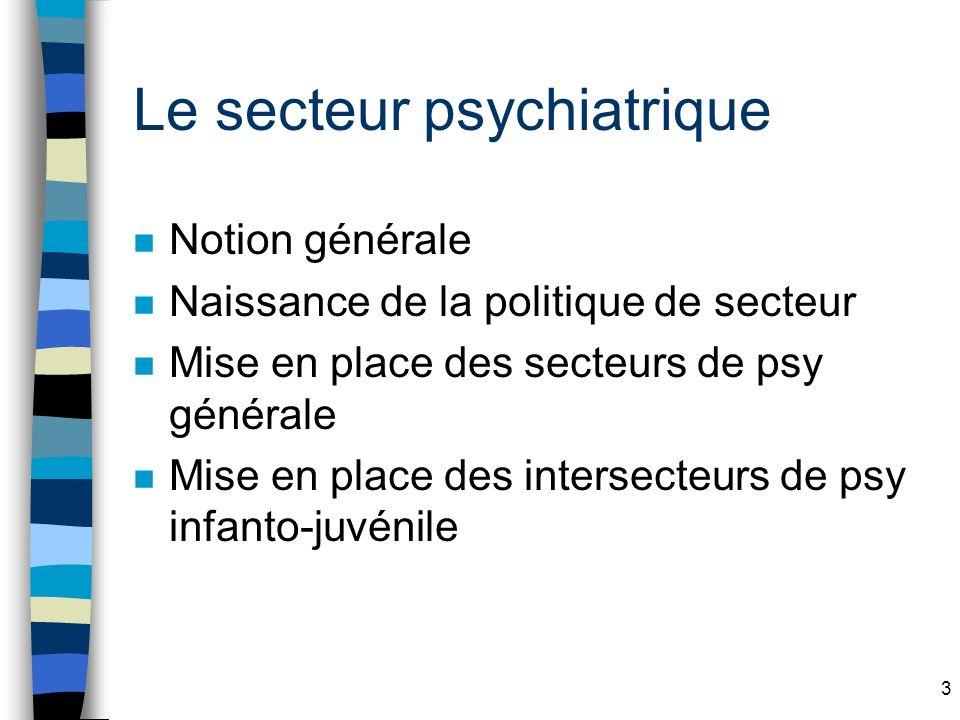 Le secteur psychiatrique
