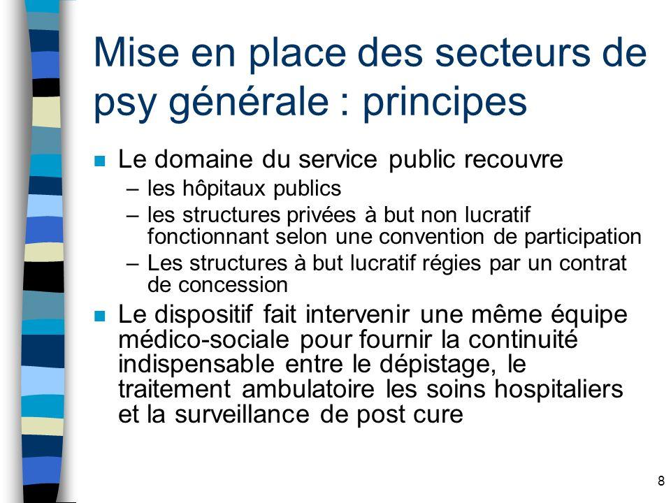Mise en place des secteurs de psy générale : principes