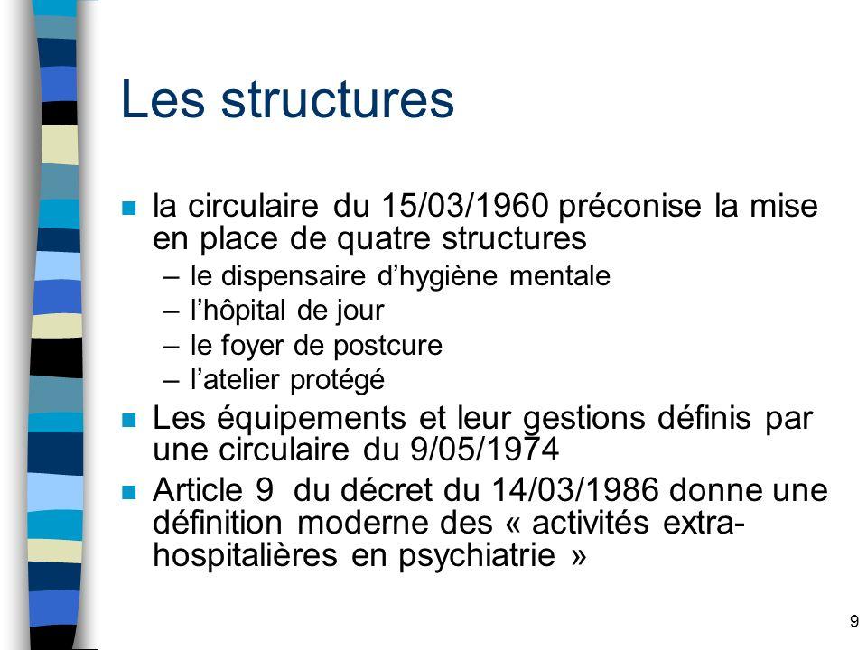 Les structures la circulaire du 15/03/1960 préconise la mise en place de quatre structures. le dispensaire d'hygiène mentale.