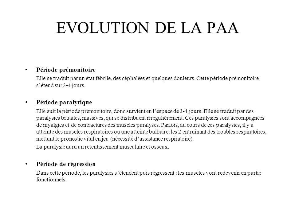 EVOLUTION DE LA PAA Période prémonitoire Période paralytique