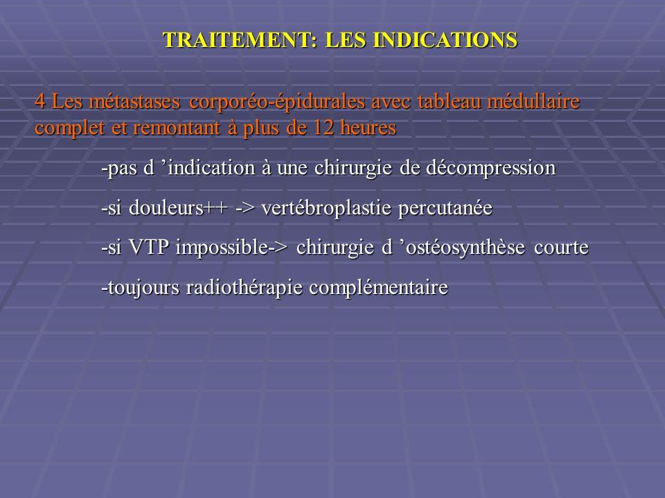 TRAITEMENT: LES INDICATIONS