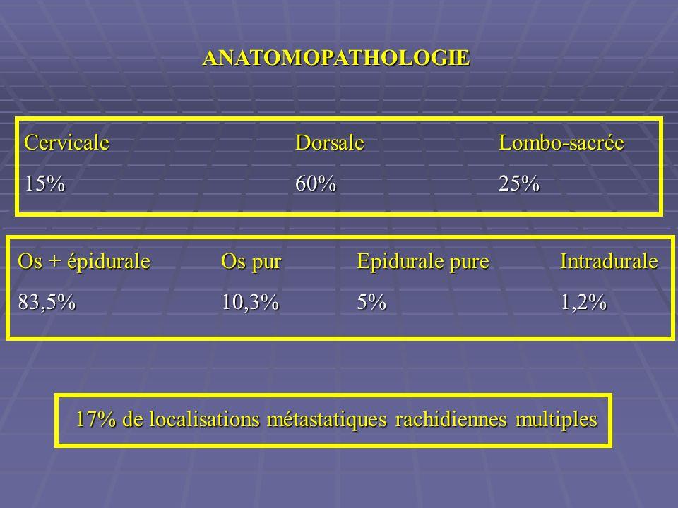 ANATOMOPATHOLOGIE Cervicale Dorsale Lombo-sacrée. 15% 60% 25% Os + épidurale Os pur Epidurale pure Intradurale.