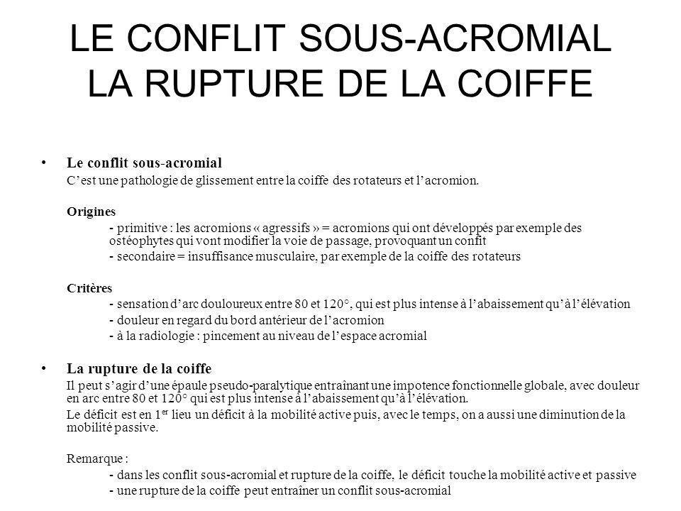 LE CONFLIT SOUS-ACROMIAL LA RUPTURE DE LA COIFFE