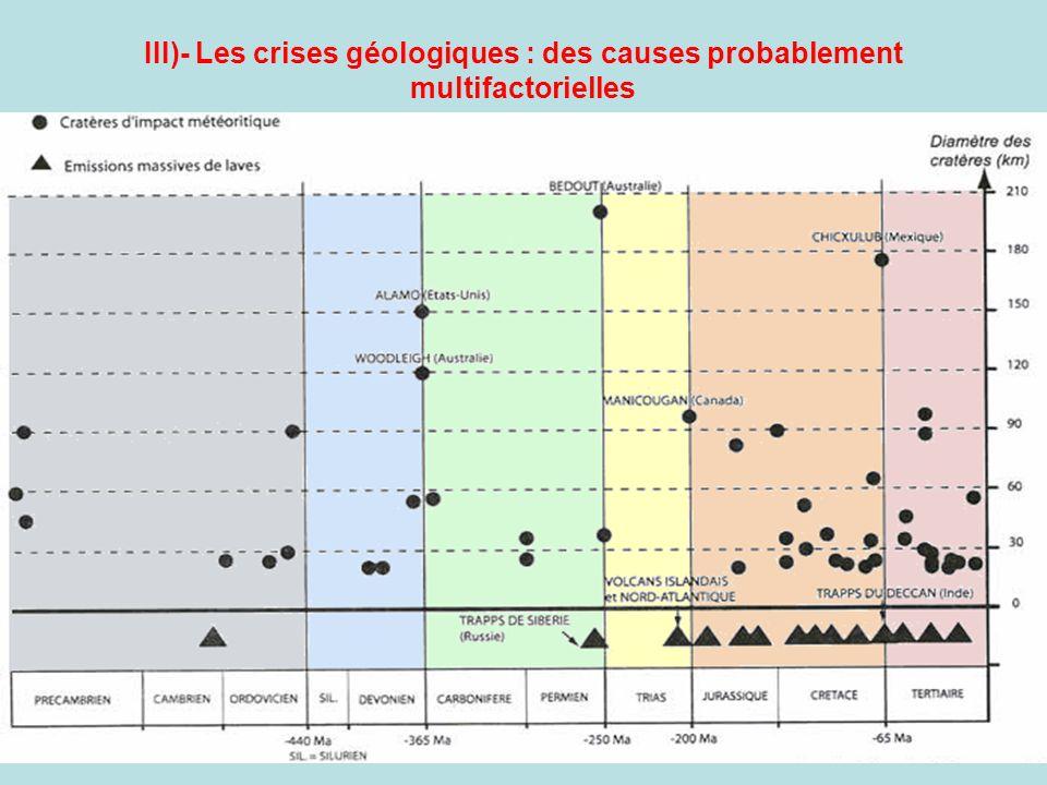 III)- Les crises géologiques : des causes probablement multifactorielles