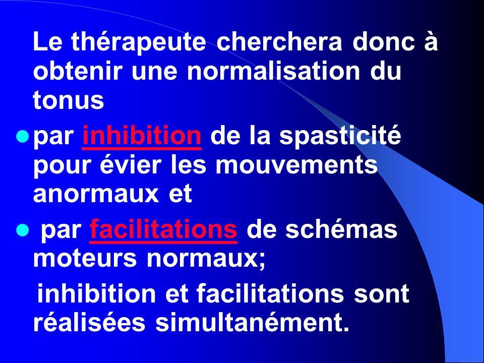par inhibition de la spasticité pour évier les mouvements anormaux et
