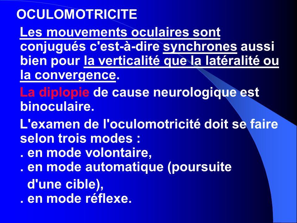 OCULOMOTRICITELes mouvements oculaires sont conjugués c est-à-dire synchrones aussi bien pour la verticalité que la latéralité ou la convergence.