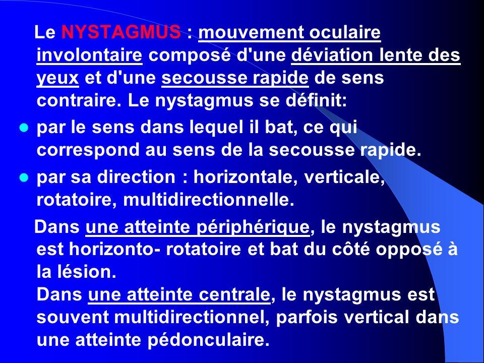 Le NYSTAGMUS : mouvement oculaire involontaire composé d une déviation lente des yeux et d une secousse rapide de sens contraire. Le nystagmus se définit: