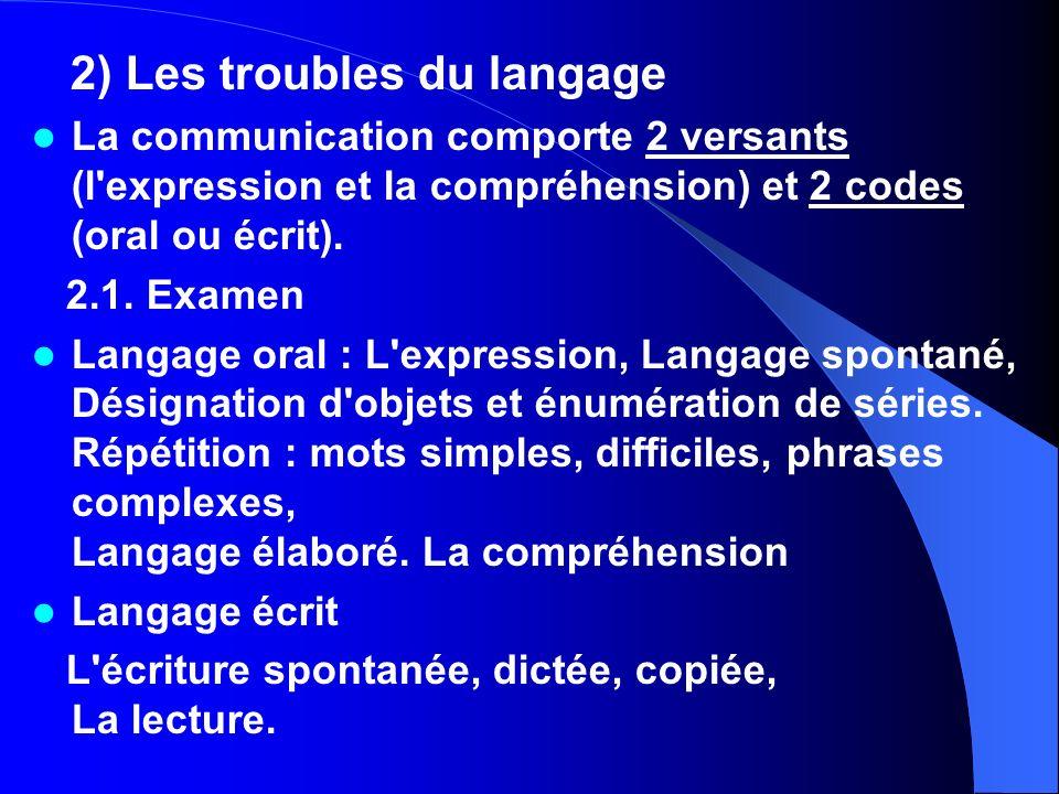 2) Les troubles du langage