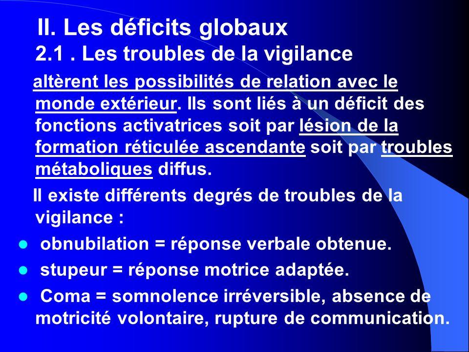 II. Les déficits globaux 2.1 . Les troubles de la vigilance