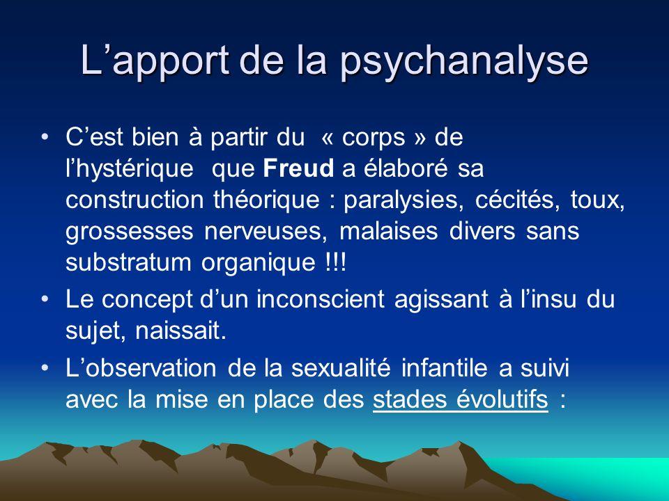 L'apport de la psychanalyse