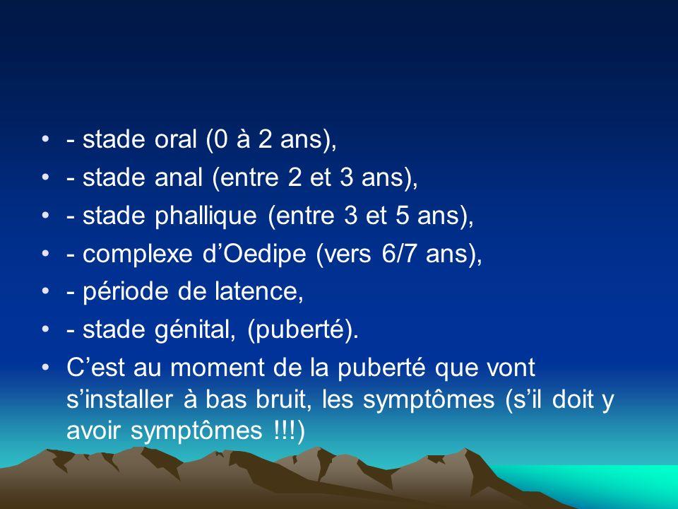 - stade oral (0 à 2 ans), - stade anal (entre 2 et 3 ans), - stade phallique (entre 3 et 5 ans), - complexe d'Oedipe (vers 6/7 ans),