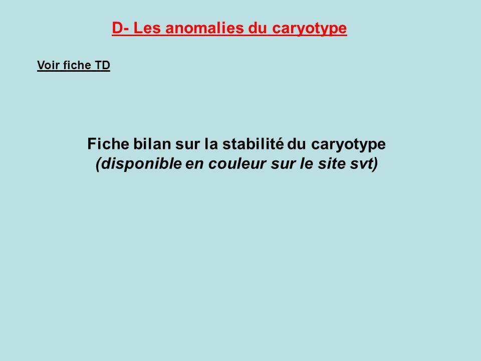 D- Les anomalies du caryotype (disponible en couleur sur le site svt)