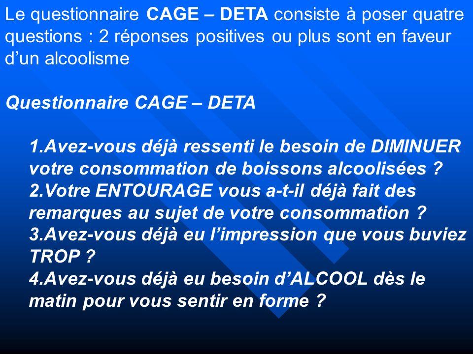 Questionnaire CAGE – DETA