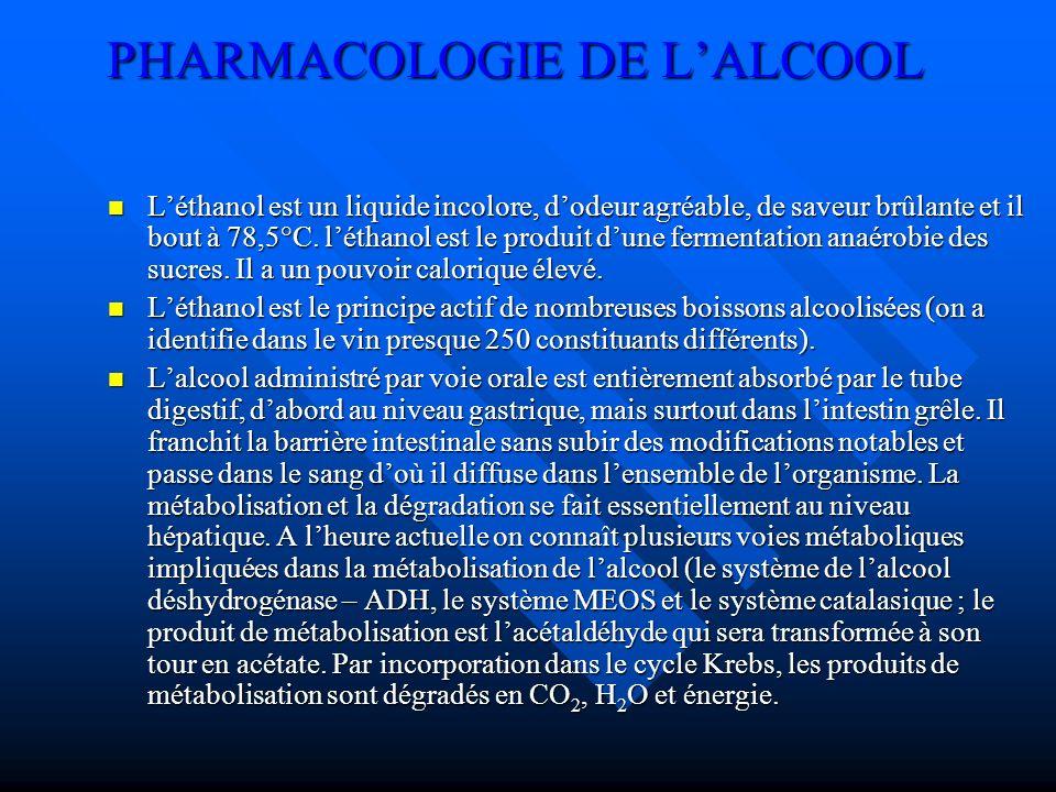 PHARMACOLOGIE DE L'ALCOOL
