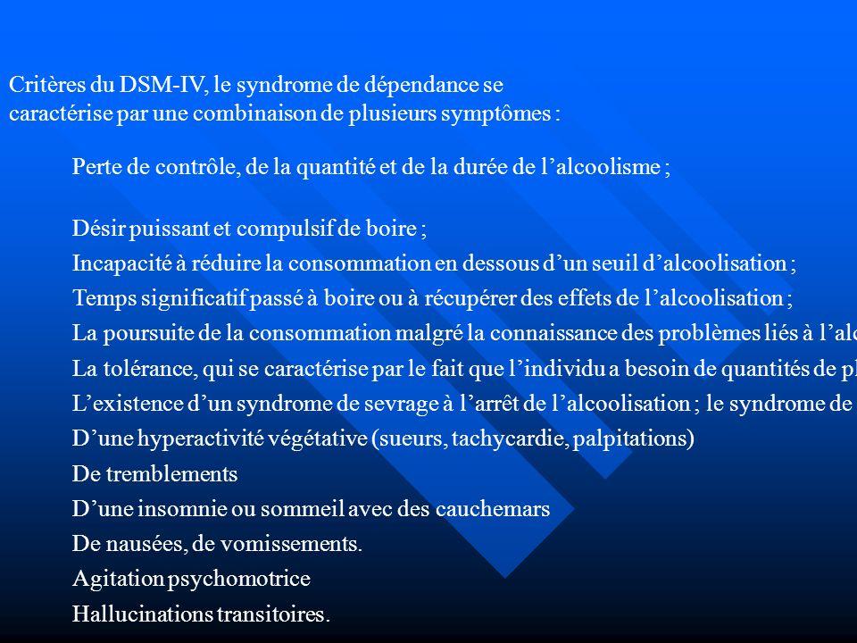 Critères du DSM-IV, le syndrome de dépendance se caractérise par une combinaison de plusieurs symptômes :