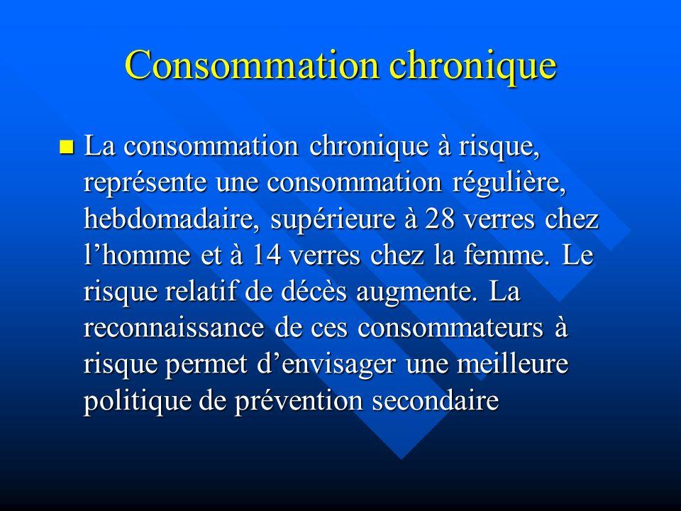 Consommation chronique