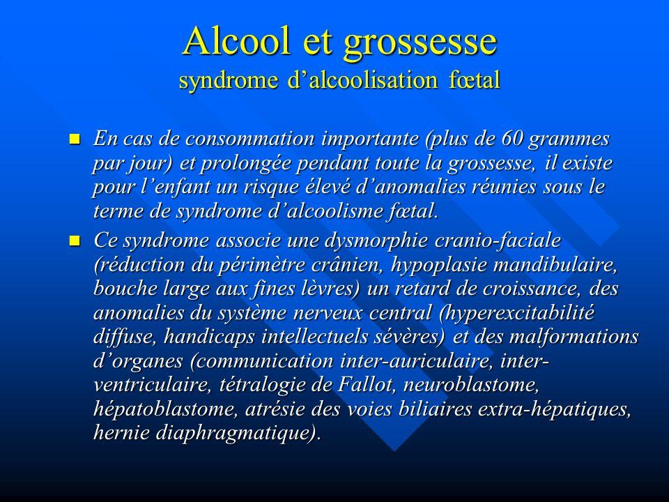 Alcool et grossesse syndrome d'alcoolisation fœtal