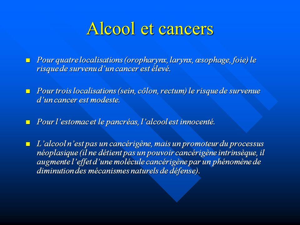 Alcool et cancers Pour quatre localisations (oropharynx, larynx, œsophage, foie) le risque de survenu d'un cancer est élevé.