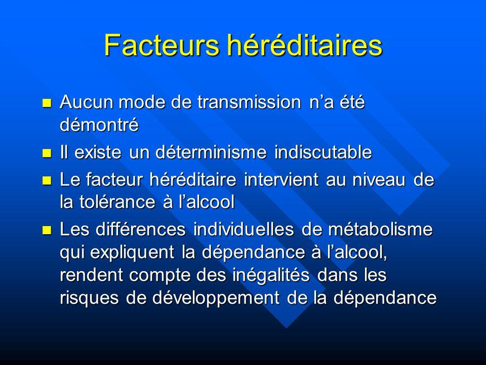 Facteurs héréditaires