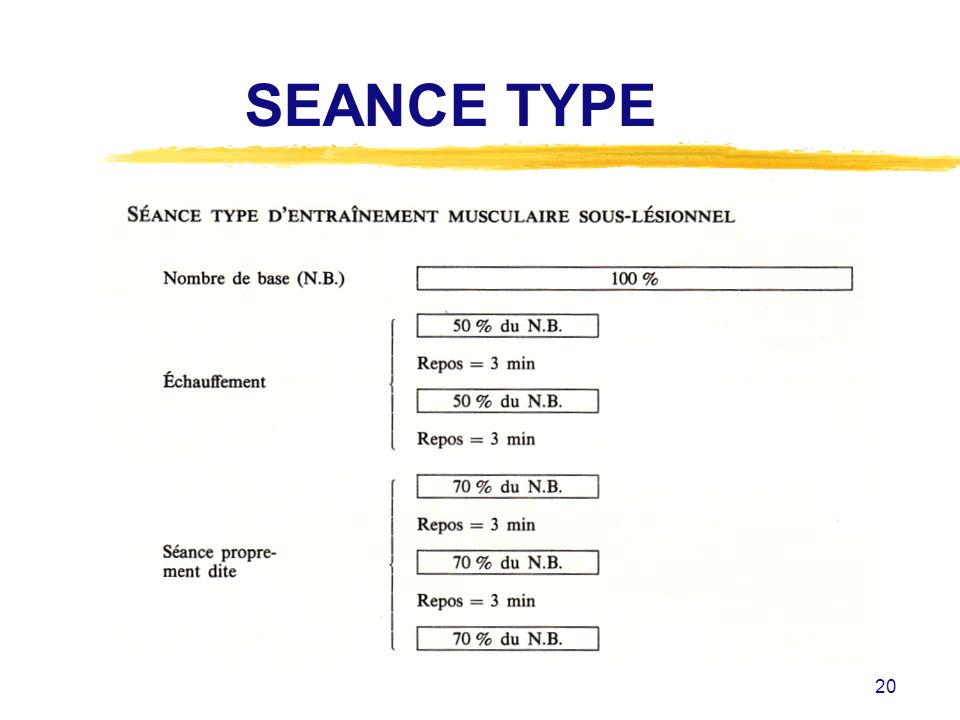 SEANCE TYPE