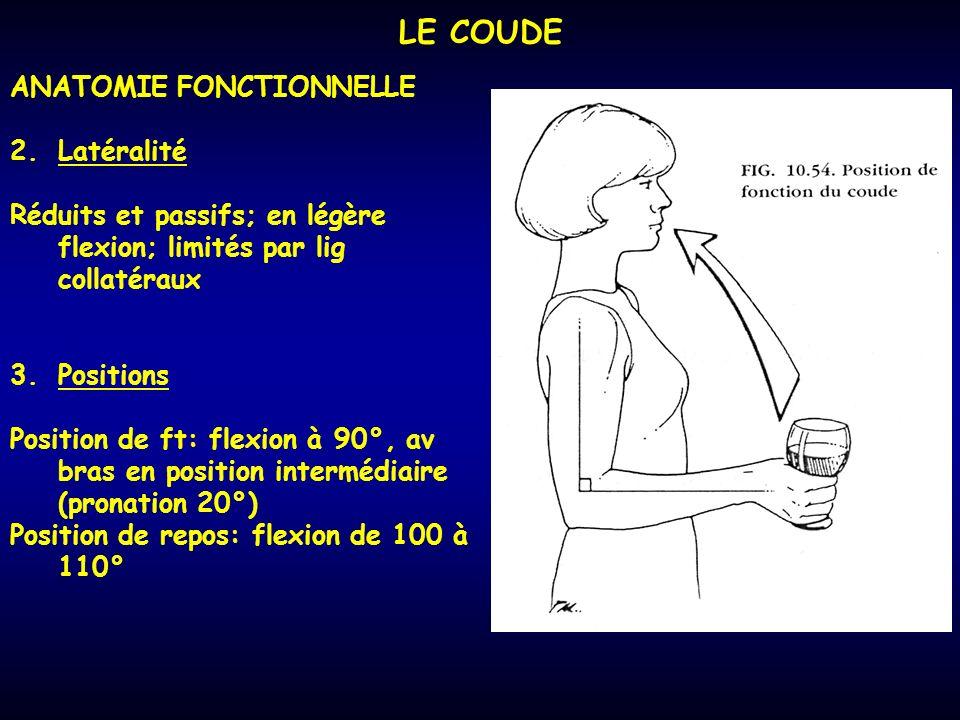 LE COUDE ANATOMIE FONCTIONNELLE Latéralité