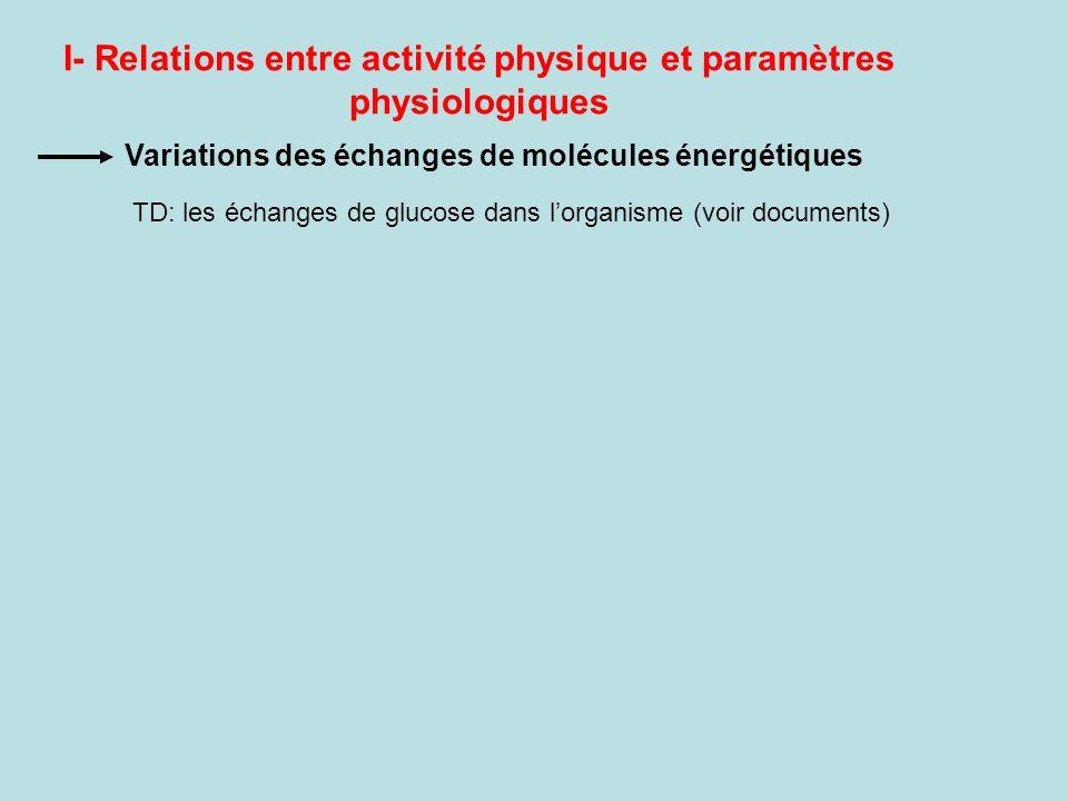 I- Relations entre activité physique et paramètres physiologiques