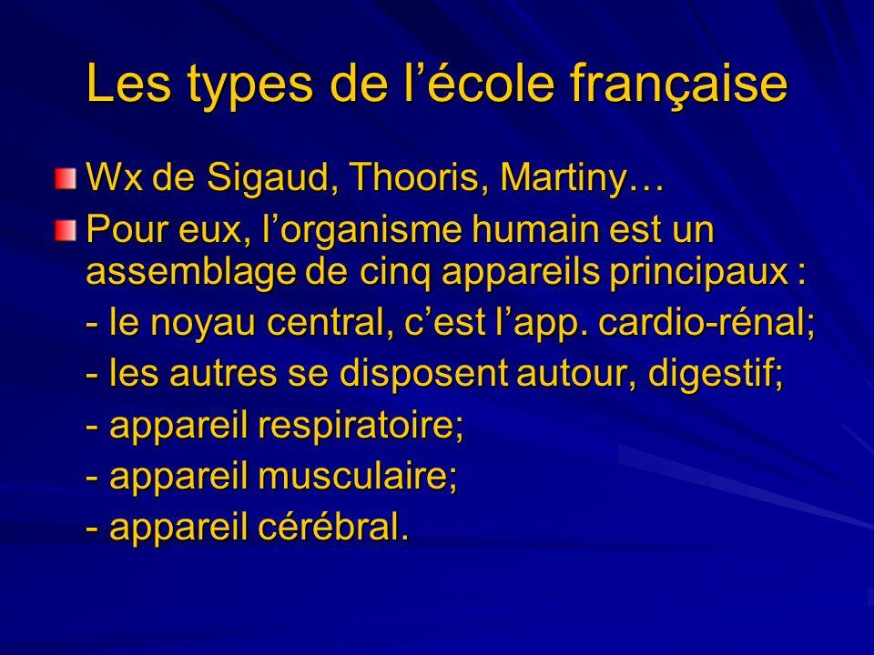 Les types de l'école française