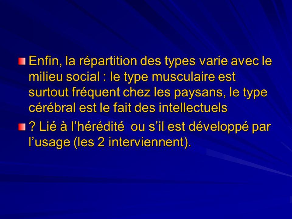 Enfin, la répartition des types varie avec le milieu social : le type musculaire est surtout fréquent chez les paysans, le type cérébral est le fait des intellectuels