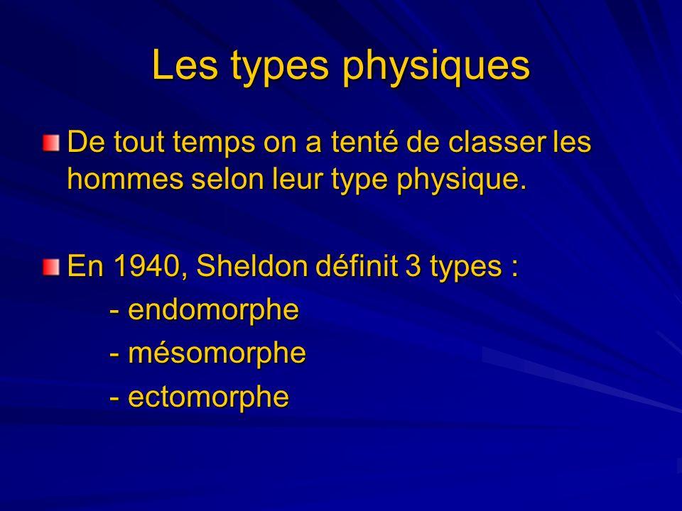 Les types physiques De tout temps on a tenté de classer les hommes selon leur type physique. En 1940, Sheldon définit 3 types :