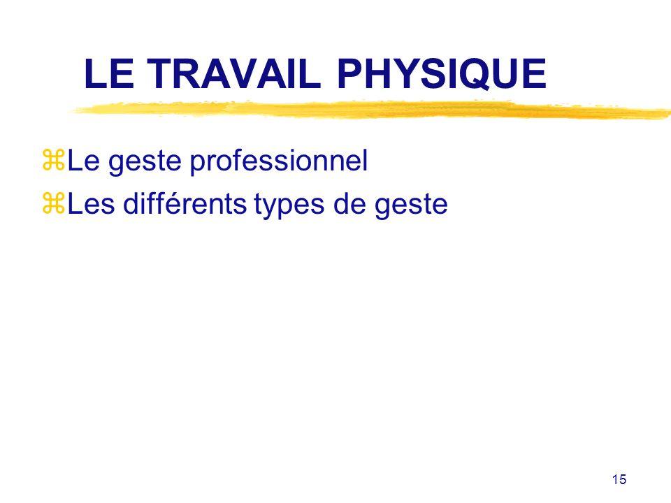 LE TRAVAIL PHYSIQUE Le geste professionnel