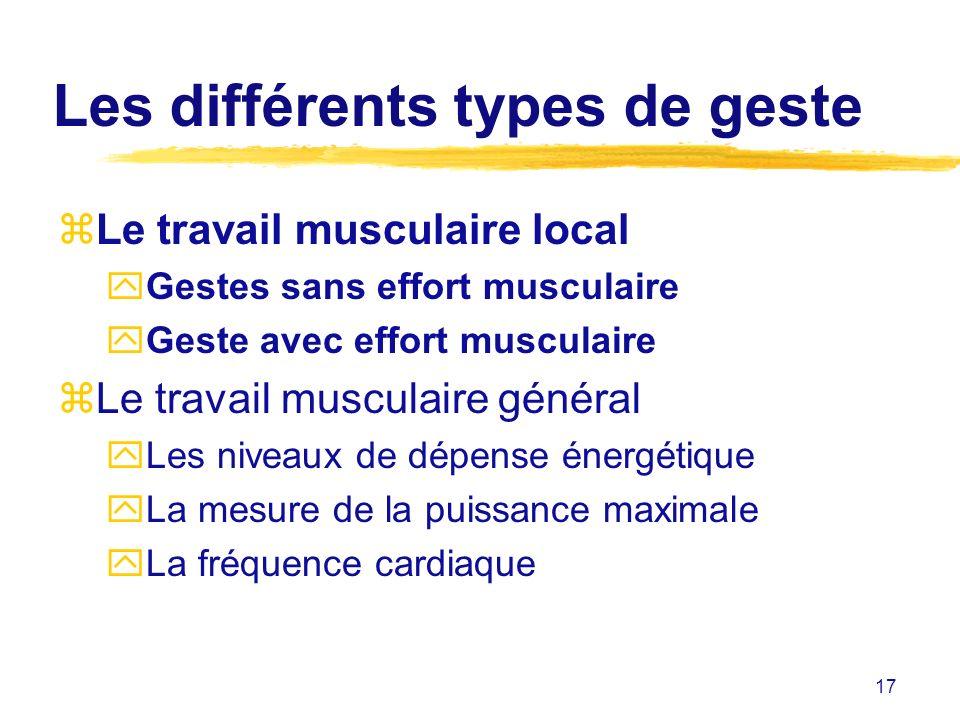 Les différents types de geste