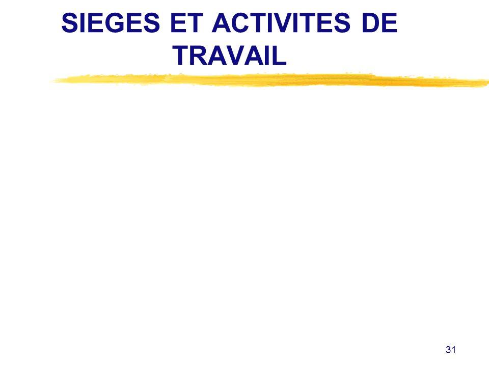 SIEGES ET ACTIVITES DE TRAVAIL