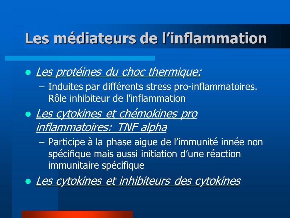Les médiateurs de l'inflammation