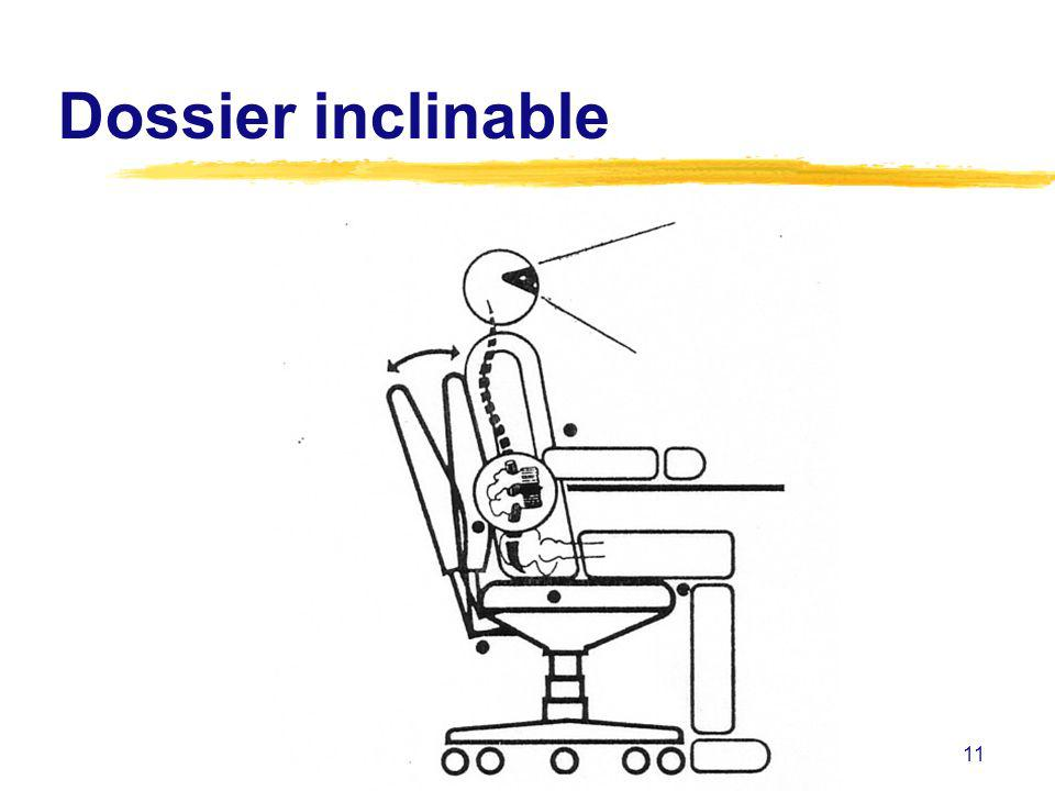 Dossier inclinable