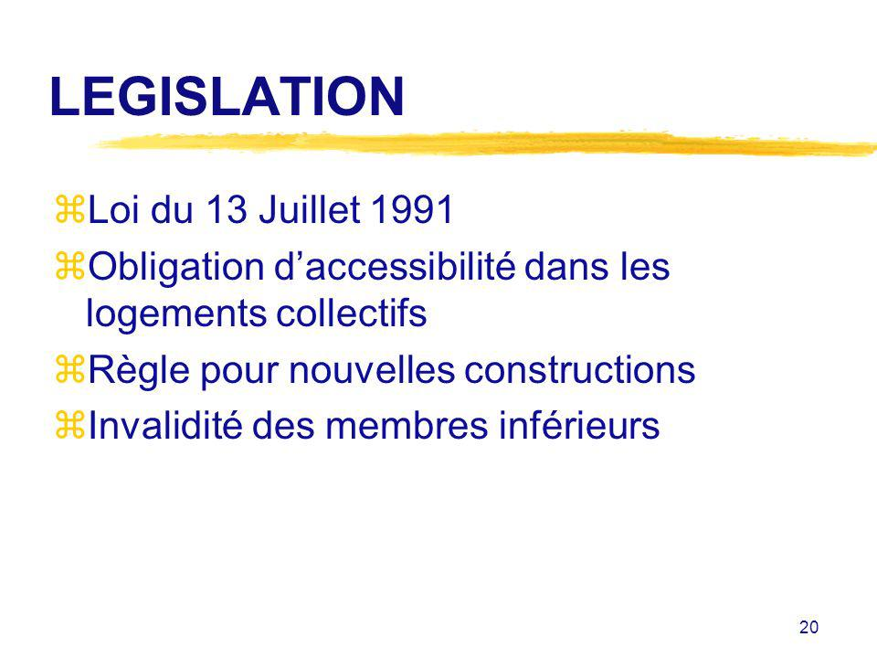 LEGISLATION Loi du 13 Juillet 1991