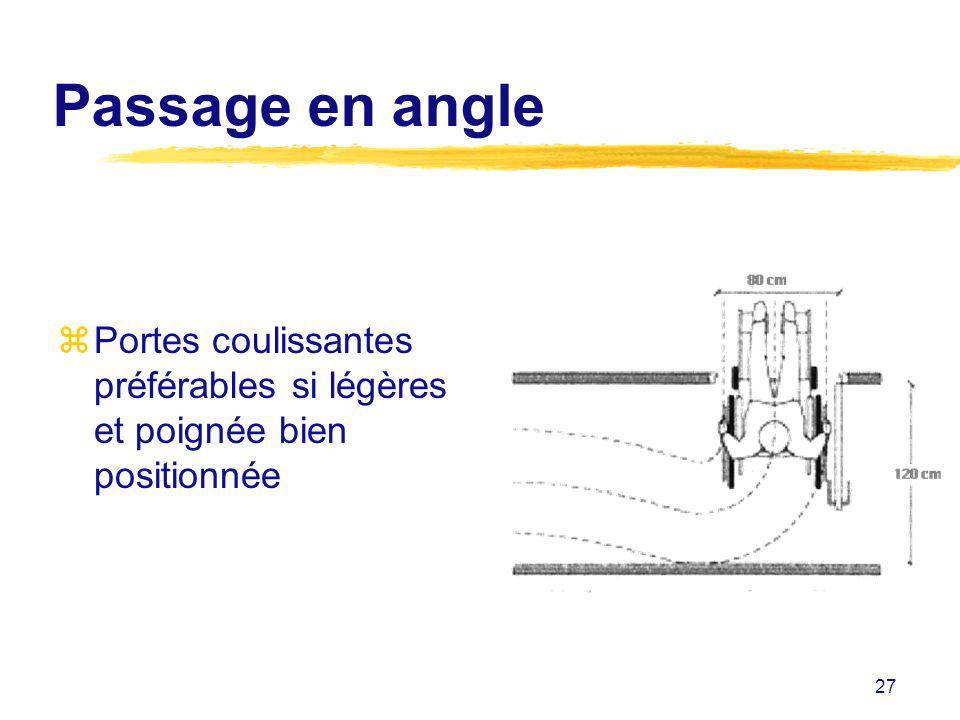 Passage en angle Portes coulissantes préférables si légères et poignée bien positionnée
